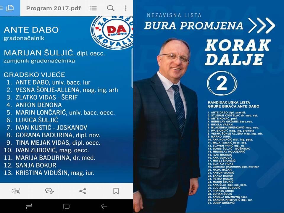 Dabo  će  završiti  mandat  gradonačelnika Novalje, a  da  neće  otkriti  gdje  je  u  Bosni  završio Pravni  fakultet